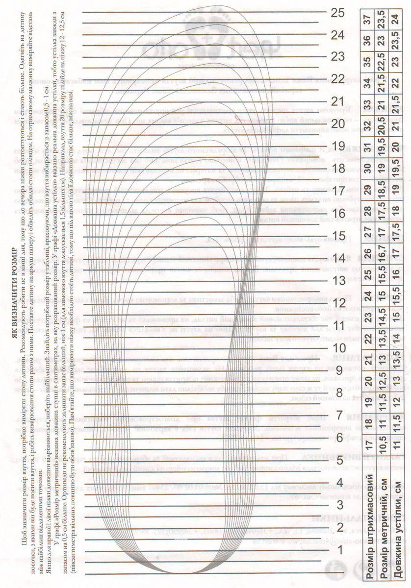Дитячі ортопедичні черевики Sursil Ortho 12-006  купити в Києві ... 1ad0b261e1d91
