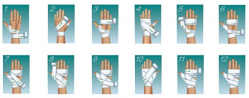 Как правильно наложить эластичные бинты для большого пальца руки ...