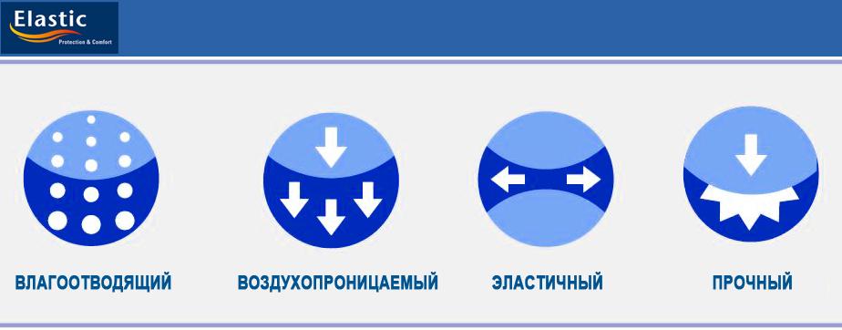TN-210/1 Эластичный наколенник (р.S) (TN-210/1)
